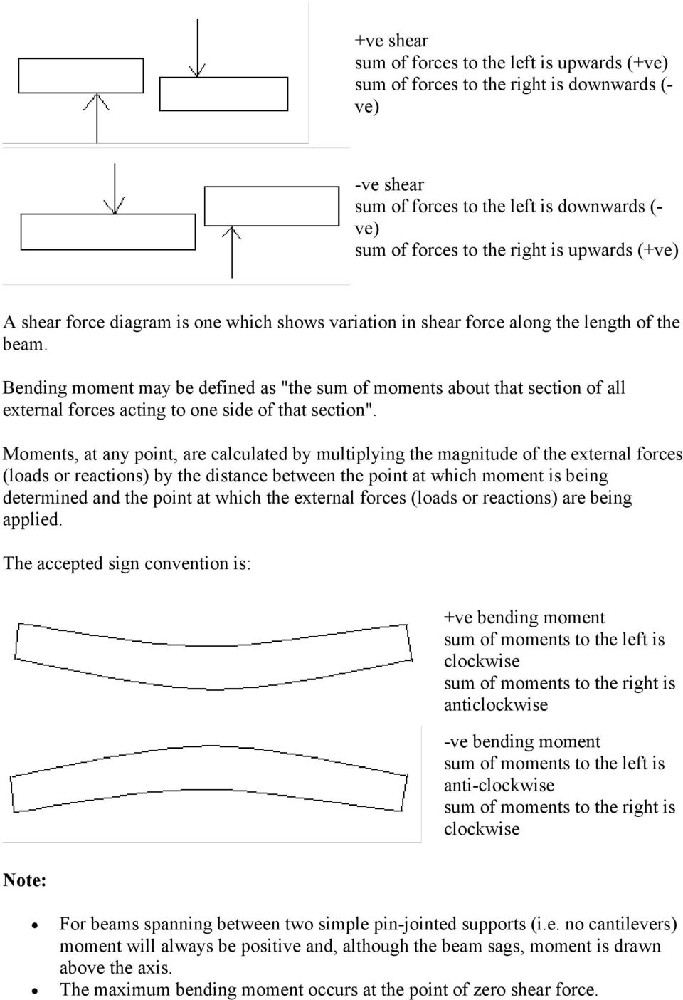 Recitation 5 Understanding Shear Force And Bending Moment Diagrams To Draw The Load Diagram Upward Concentrated At A Is 10 Kn May Be Defined As Sum Of Moments About That Section All