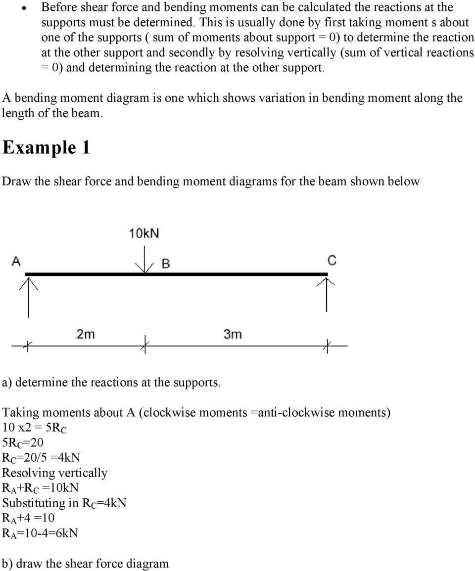 Recitation 5 Understanding Shear Force And Bending Moment Diagrams Draw For The Beam Shownin Diagram Vertical Reactions 0 Determining Reaction At Other Support A