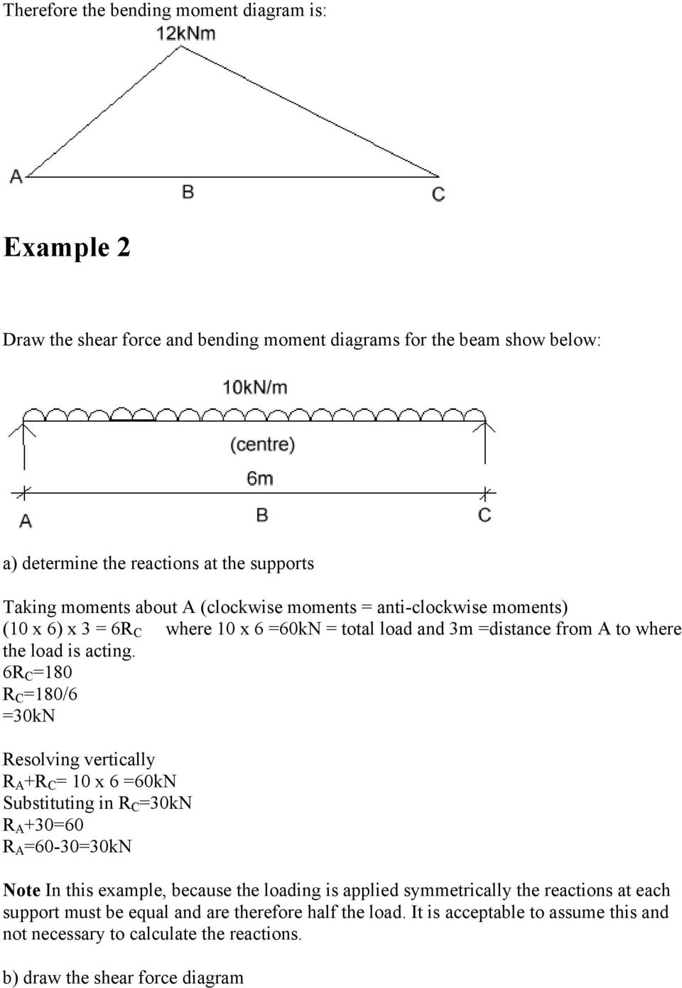 Recitation 5 Understanding Shear Force And Bending Moment Diagrams Draw The Bendingmoment For Beam Loading Pdf