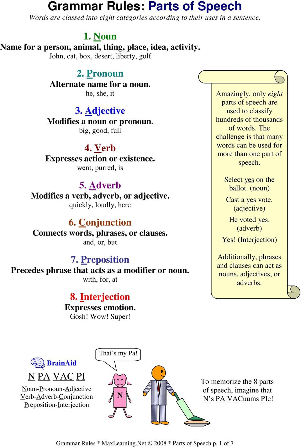 What is the difference between an adverb and other parts of speech. Ranks and main features