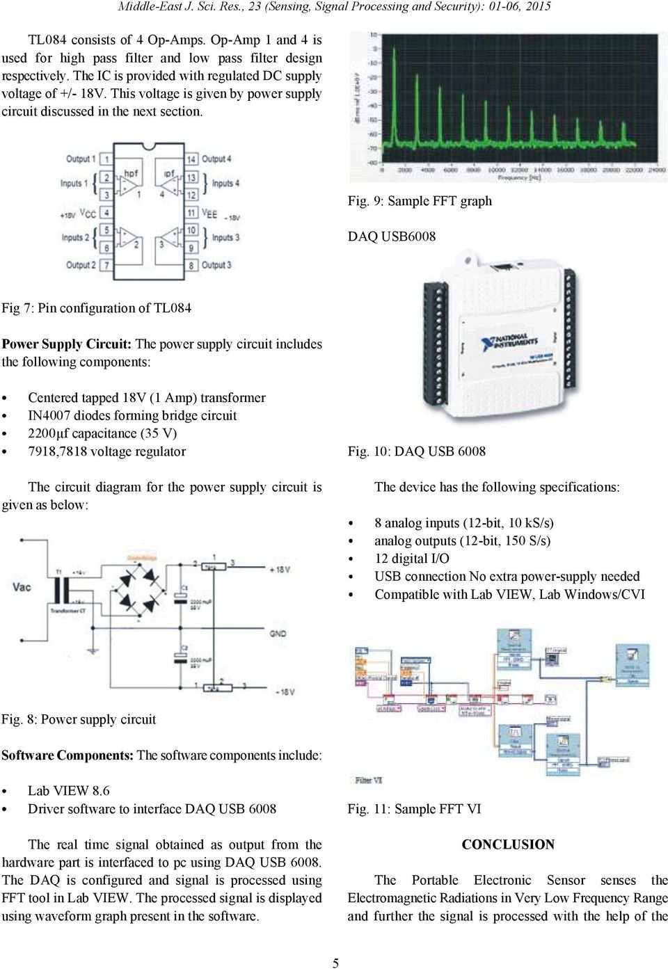 Very Low Frequency Electromagnetic Field Detection Pdf 22w Amplifier For 12v Power Supply Systems 9 Sample Fft Graph Daq Usb6008 Fig 7 Pin Configuration Of Tl084