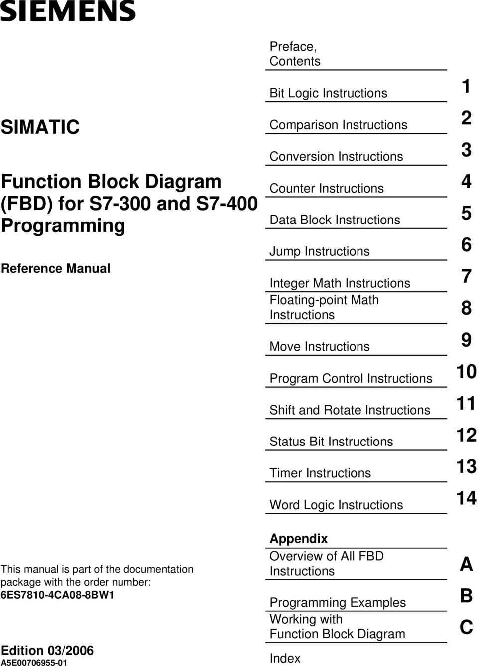 SIMATIC  Function Block Diagram (FBD) for S7-300 and S7-400