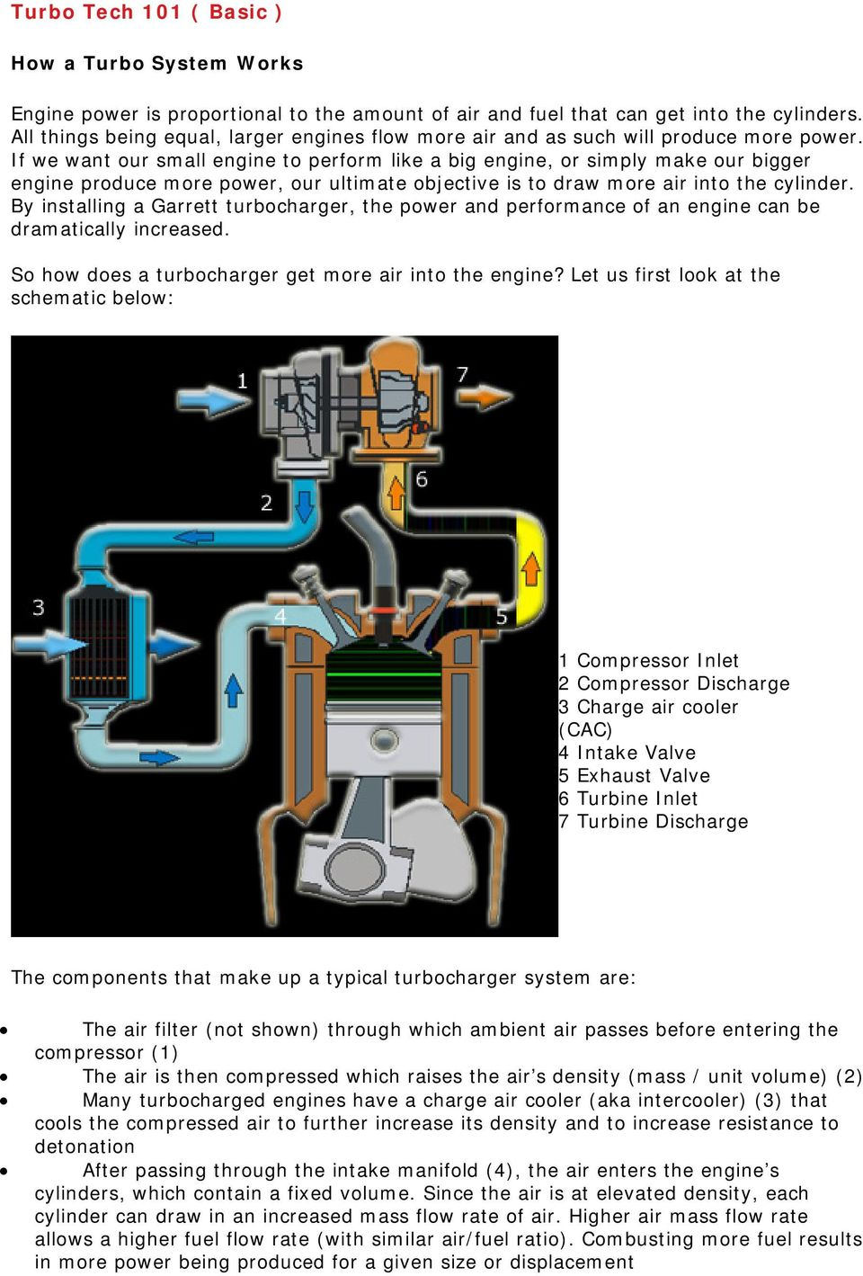 Turbo Tech 101 Basic Pdf Cat Turbocharger Diagram Of Engine If We Want Our Small To Perform Like A Big Or Simply Make