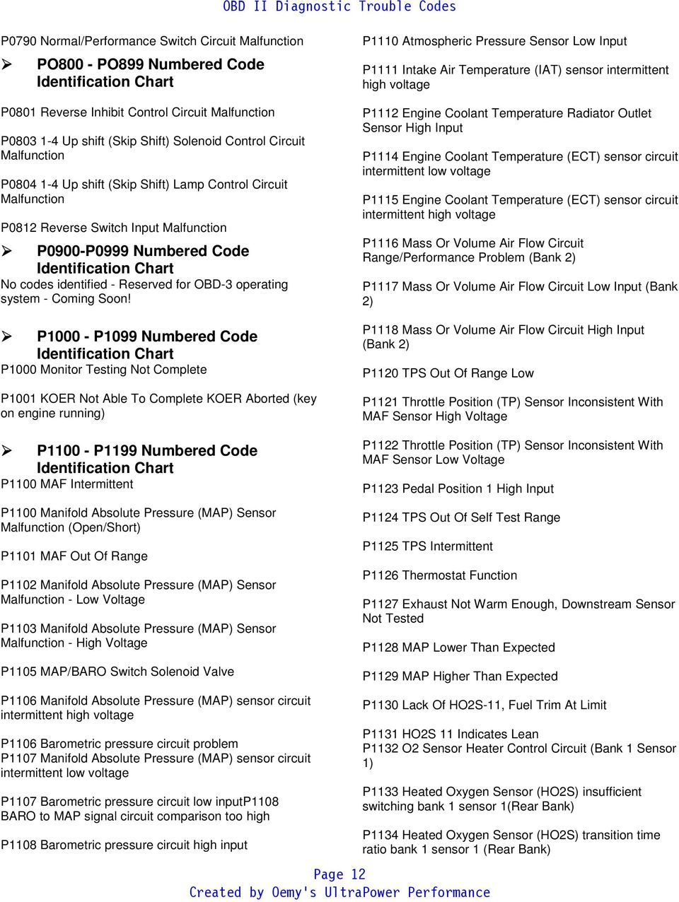 Obd Ii Diagnostic Trouble Codes Table Of Contents Pdf Map Sensor Schematic P1000 P1099 Numbered Code Monitor Testing Not Complete P1001 Koer Able To