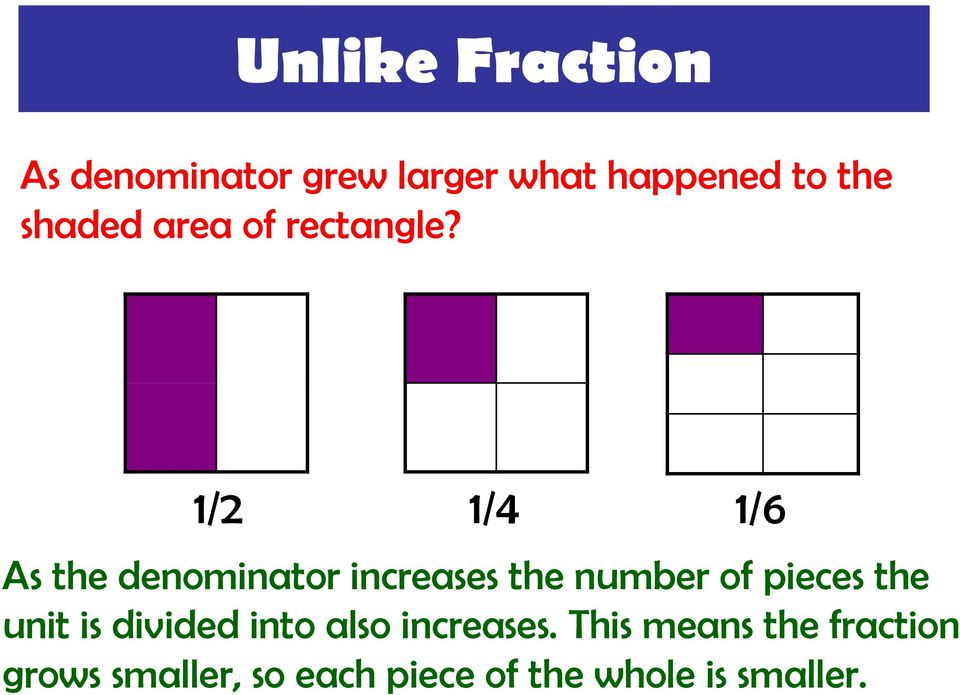 / /4 /6 As the denominator increases the number of pieces the unit