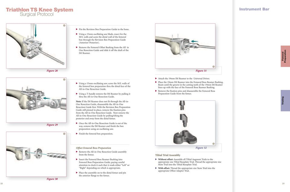 > Remove the Femoral Offset Bushing from the All in One Resection Guide and slide it off the shaft of the IM Reamer.