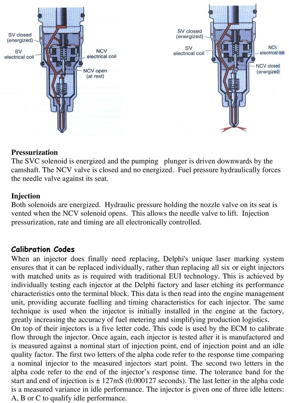 Delphi E3 Diesel Electronic Unit Injector Pdf Harley Davidson Fuel Pressure Diagram Hydraulic Holding The Nozzle Valve On Its Seat Is Vented When Ncv Solenoid Opens
