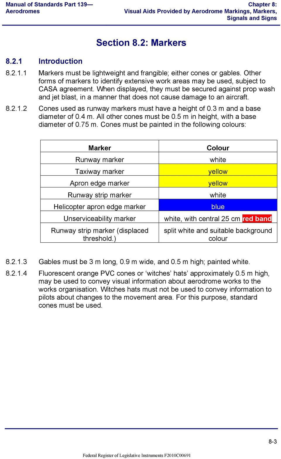 chapter 8 visual aids provided by aerodrome markings markers rh docplayer net manual of standards (mos) – part 139 aerodromes manual of standards part 139 australia