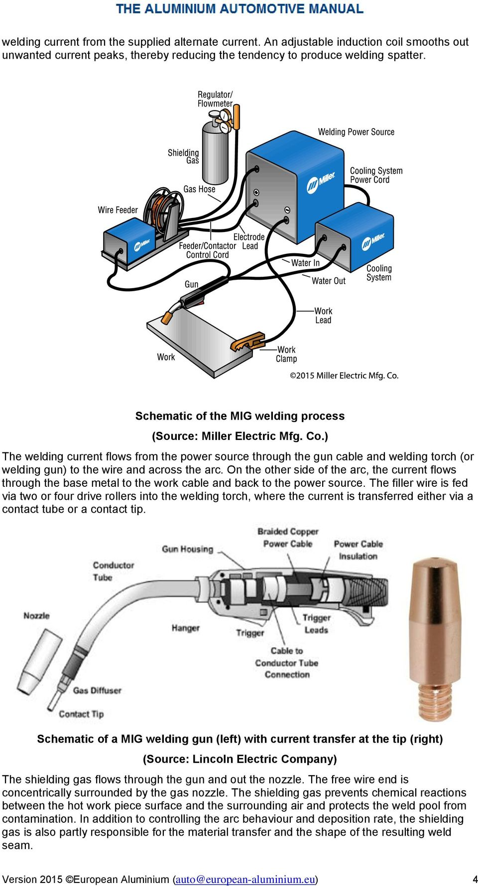 Aluminium Automotive Manual Joining Pdf Diagram Of Welding Torch The Current Flows From Power Source Through Gun Cable And