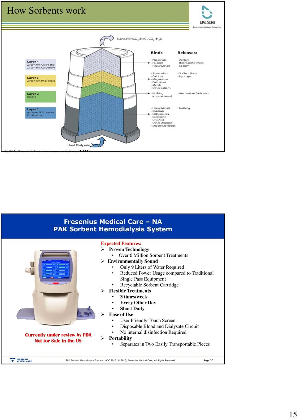 Home Hemodialysis Machines: A Practical Demonstration  FDA