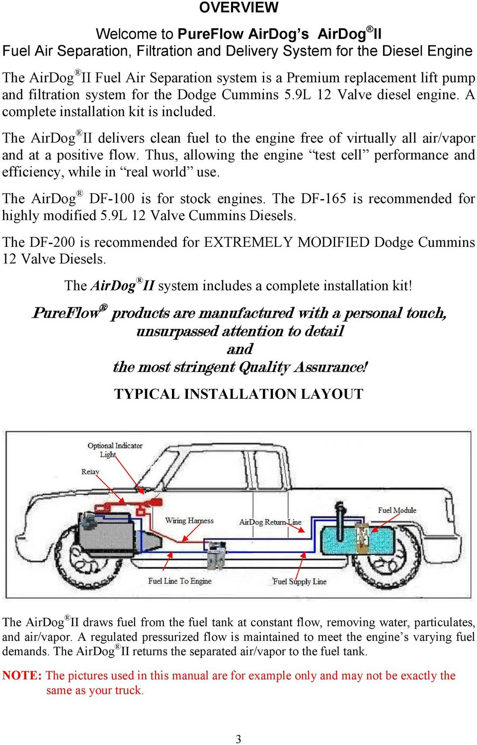 Airdog Wiring Diagrams Df 100 165 200 W Adjustable Regulator Installation Manual The Ii Delivers Clean Fuel To Engine Free Of Virtually All Air Vapor