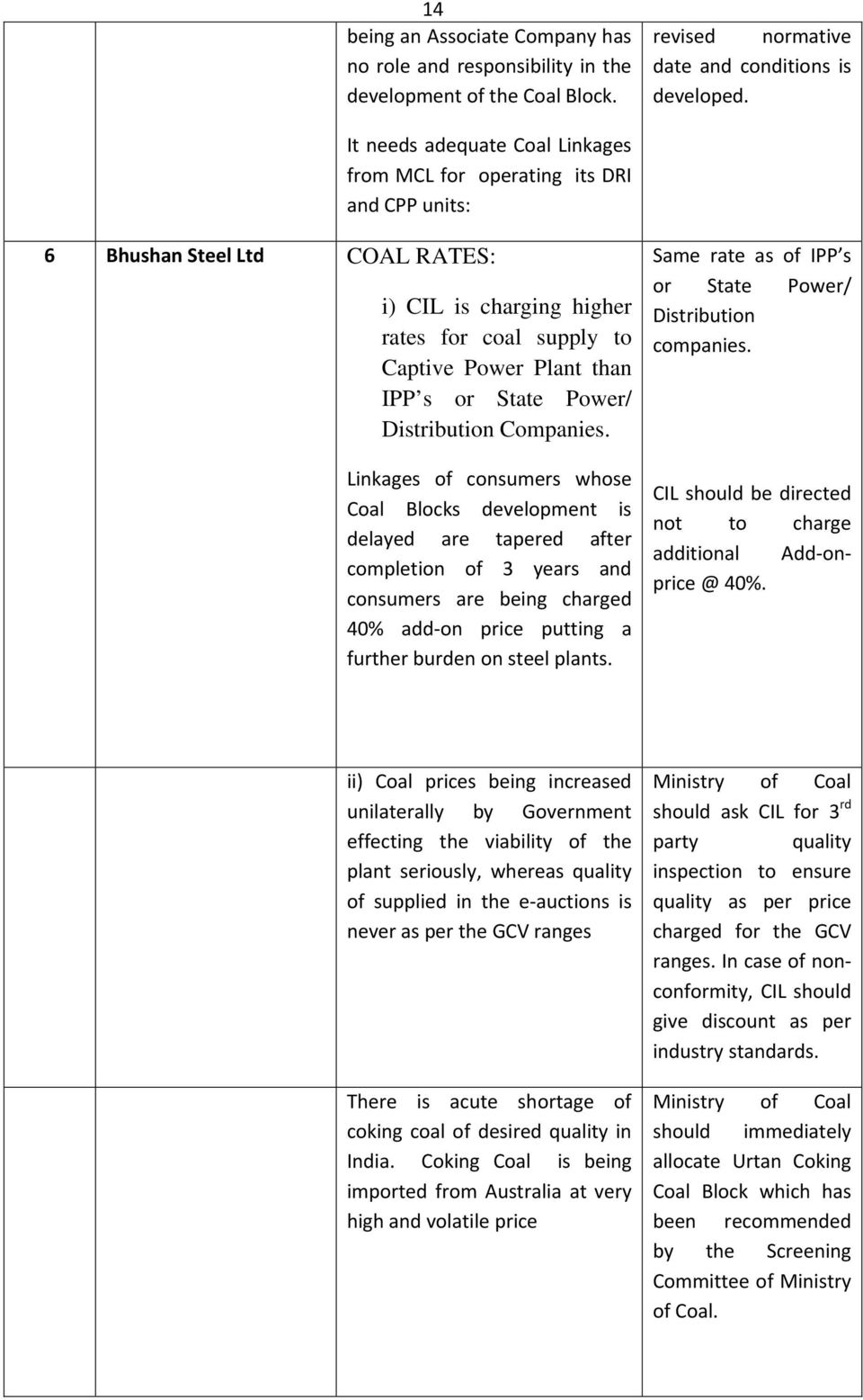 ISSUES PERTAINING TO MINISTRY OF ENVIRONMENT & FOREST - PDF