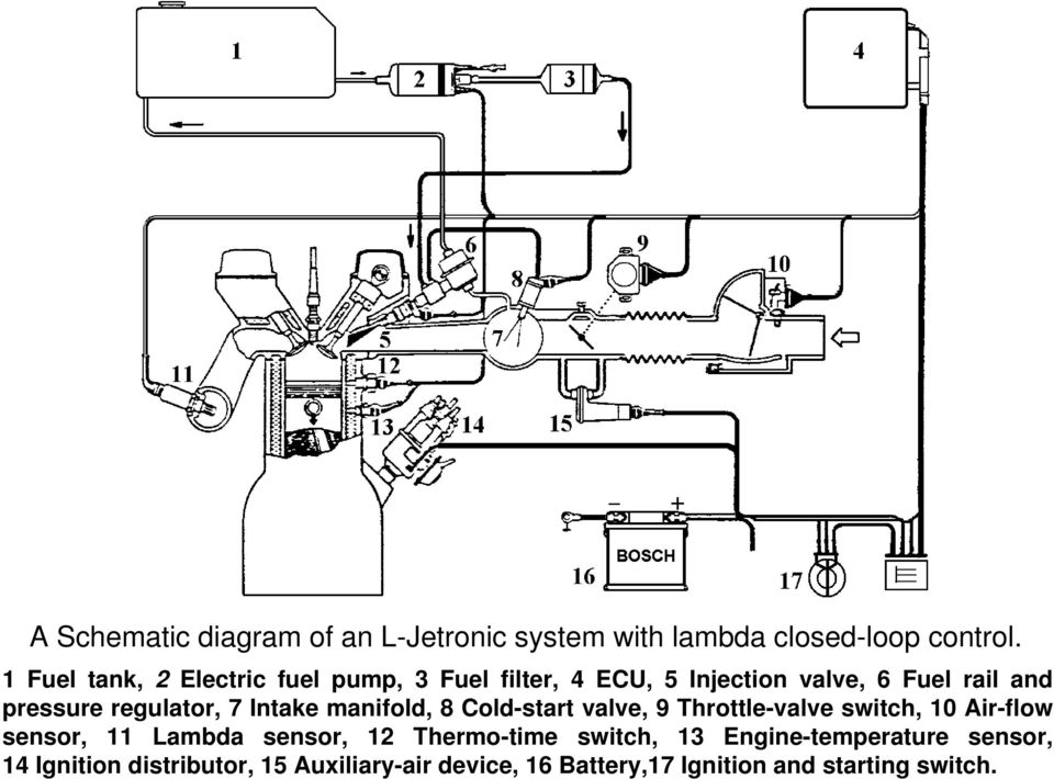 Direct fuel injection - PDF