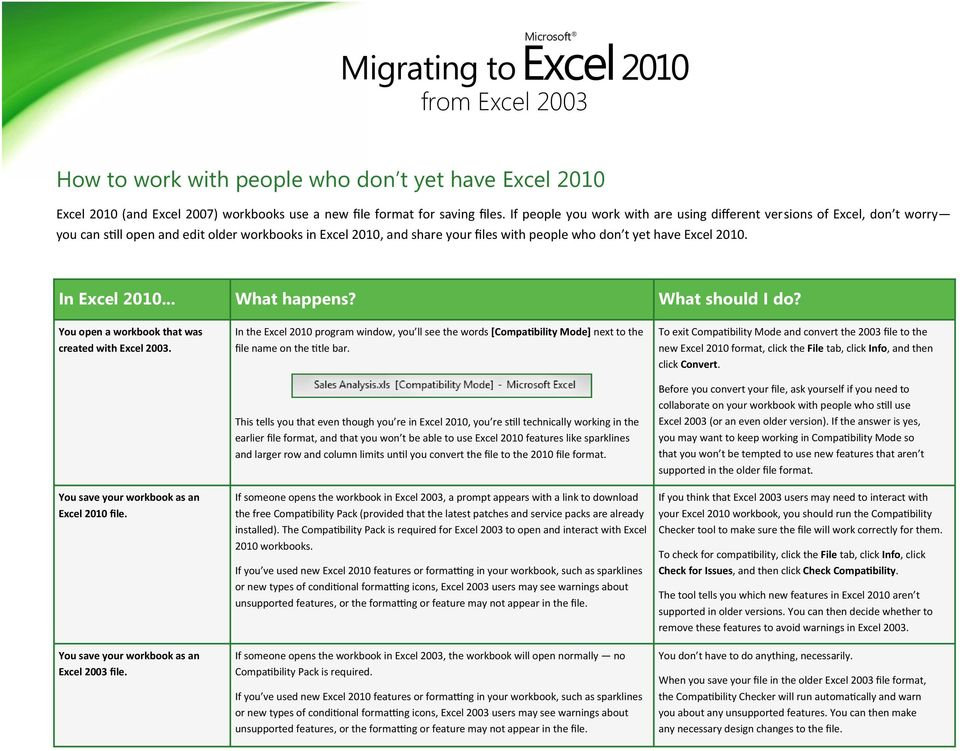 In Excel 2010... What happens? What should I do? You open a workbook that was created with Excel 2003. You save your workbook as an Excel 2010 file. You save your workbook as an Excel 2003 file.