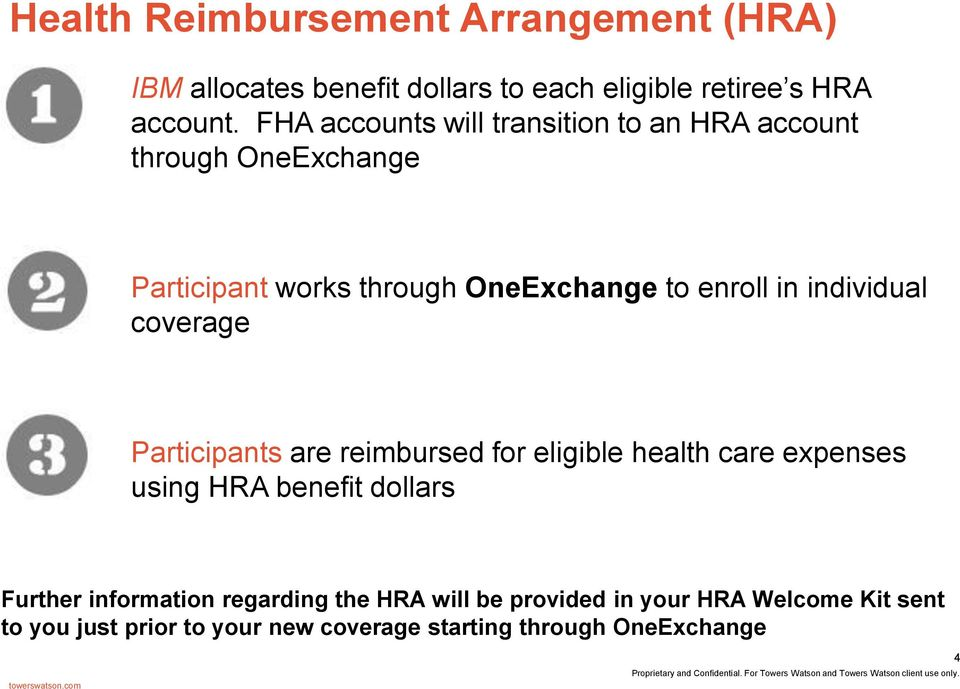 Health Reimbursement Arrangement Hra Pdf