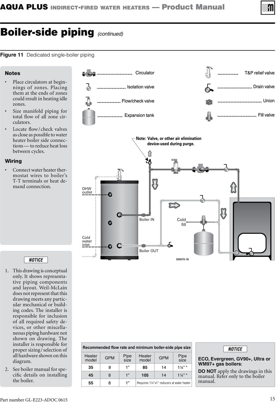 Wiring Connect water heater thermostat wires to boiler s T-T terminals or  heat demand connection.