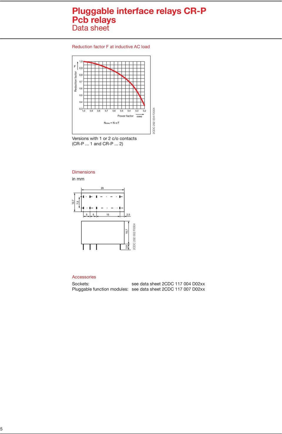 .. 2) Dimensions in mm 2CDC 292 002 F0004 Reduction factor Power factor