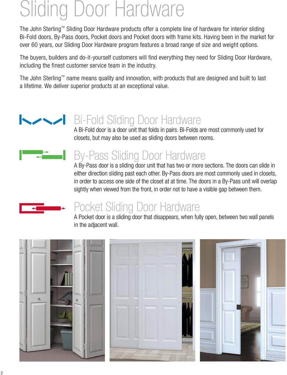 Sliding Door Hardware Bi Fold By Pass Pocket Pdf