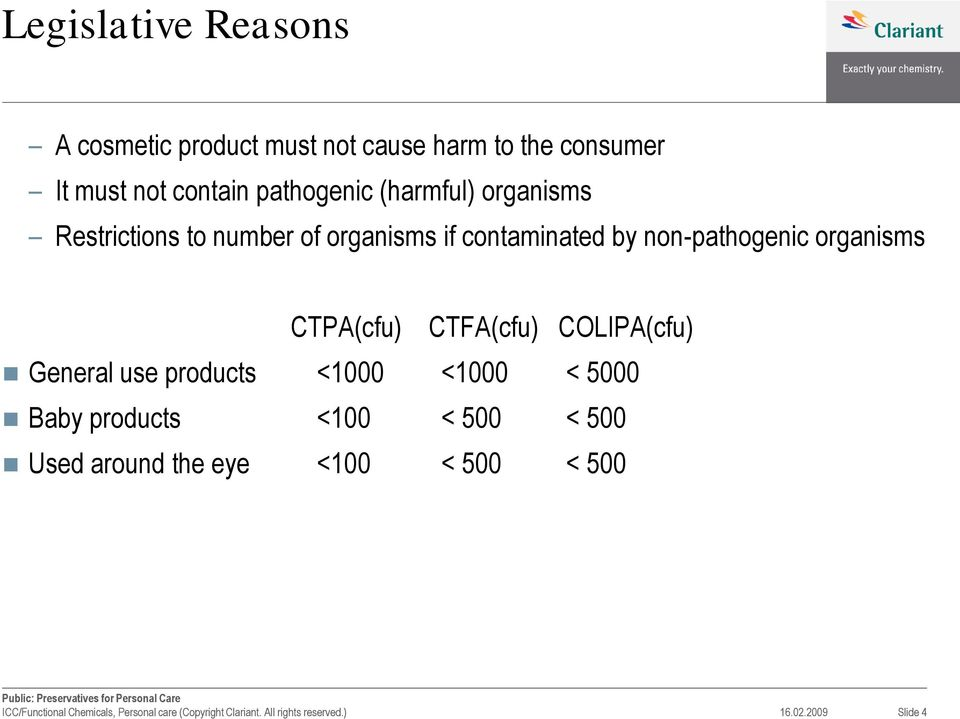 Preservatives for Personal Care - PDF