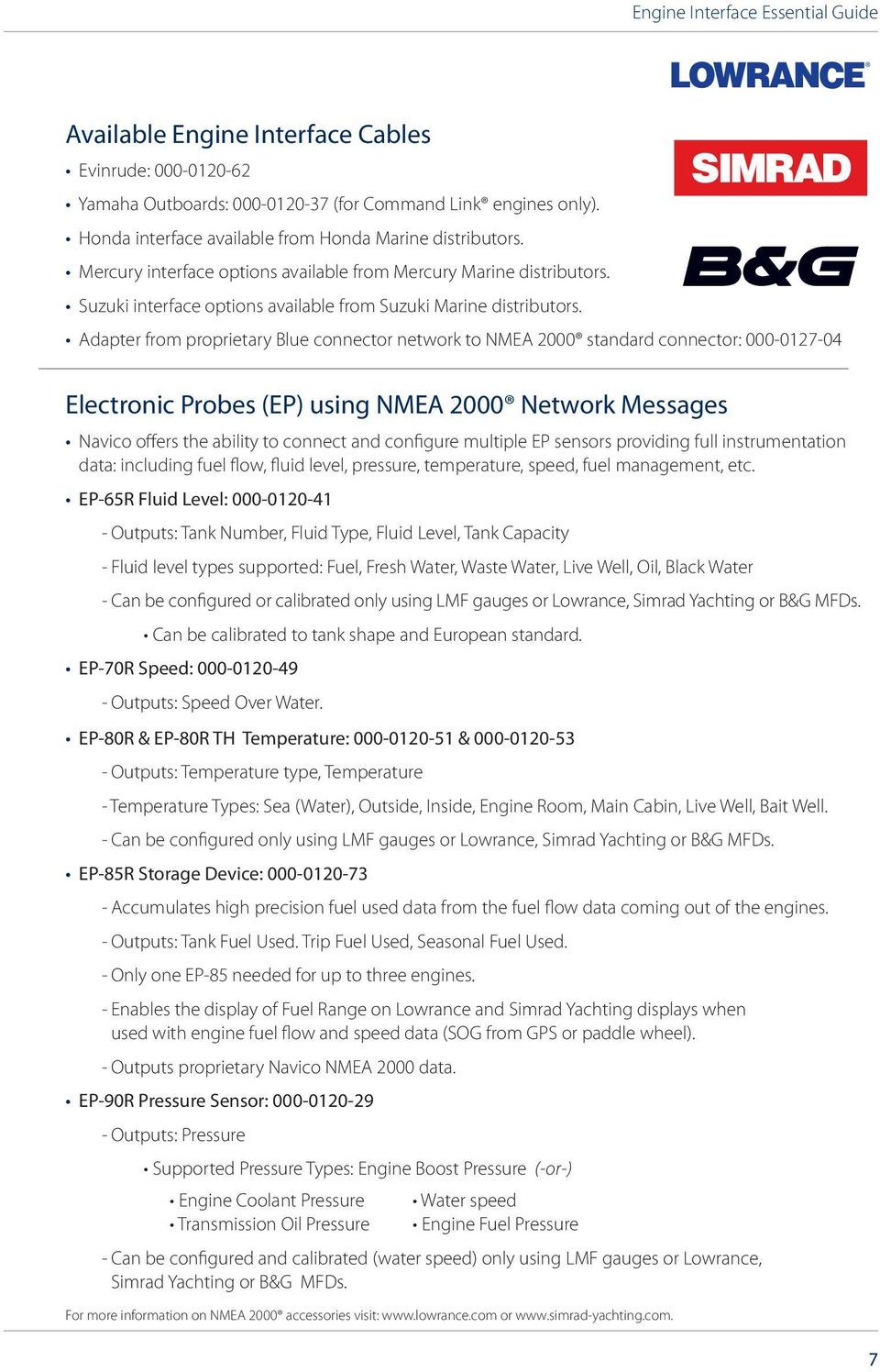 Nmea 2000 Engine Interface Pdf Wiring Diagram Evinrude 2015 E Tec 40 Adapter From Proprietary Blue Connector Network To Standard 000 0127