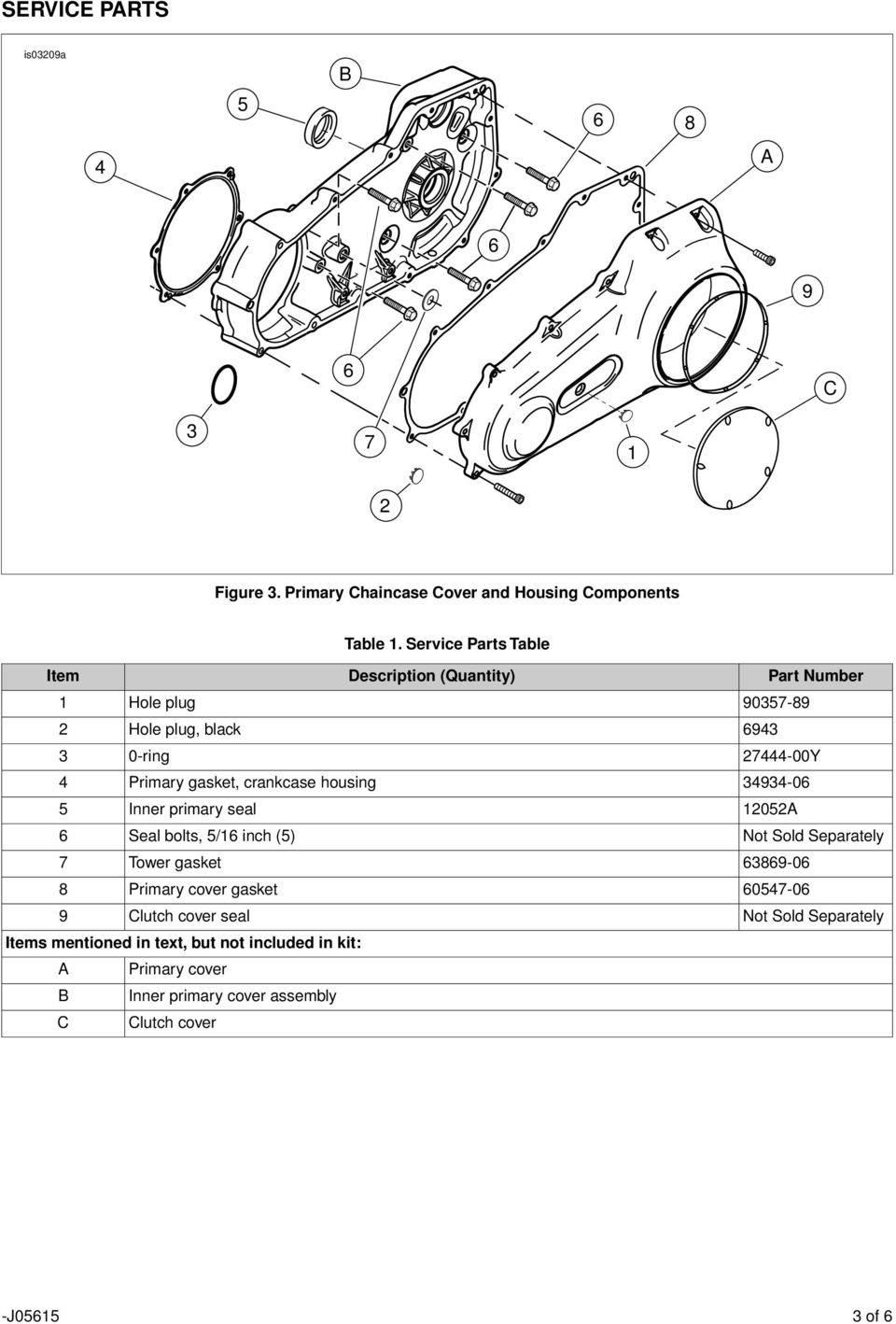 Seal bolts, / inch () Tower gasket Primary cover gasket Clutch cover seal s mentioned in text, but not