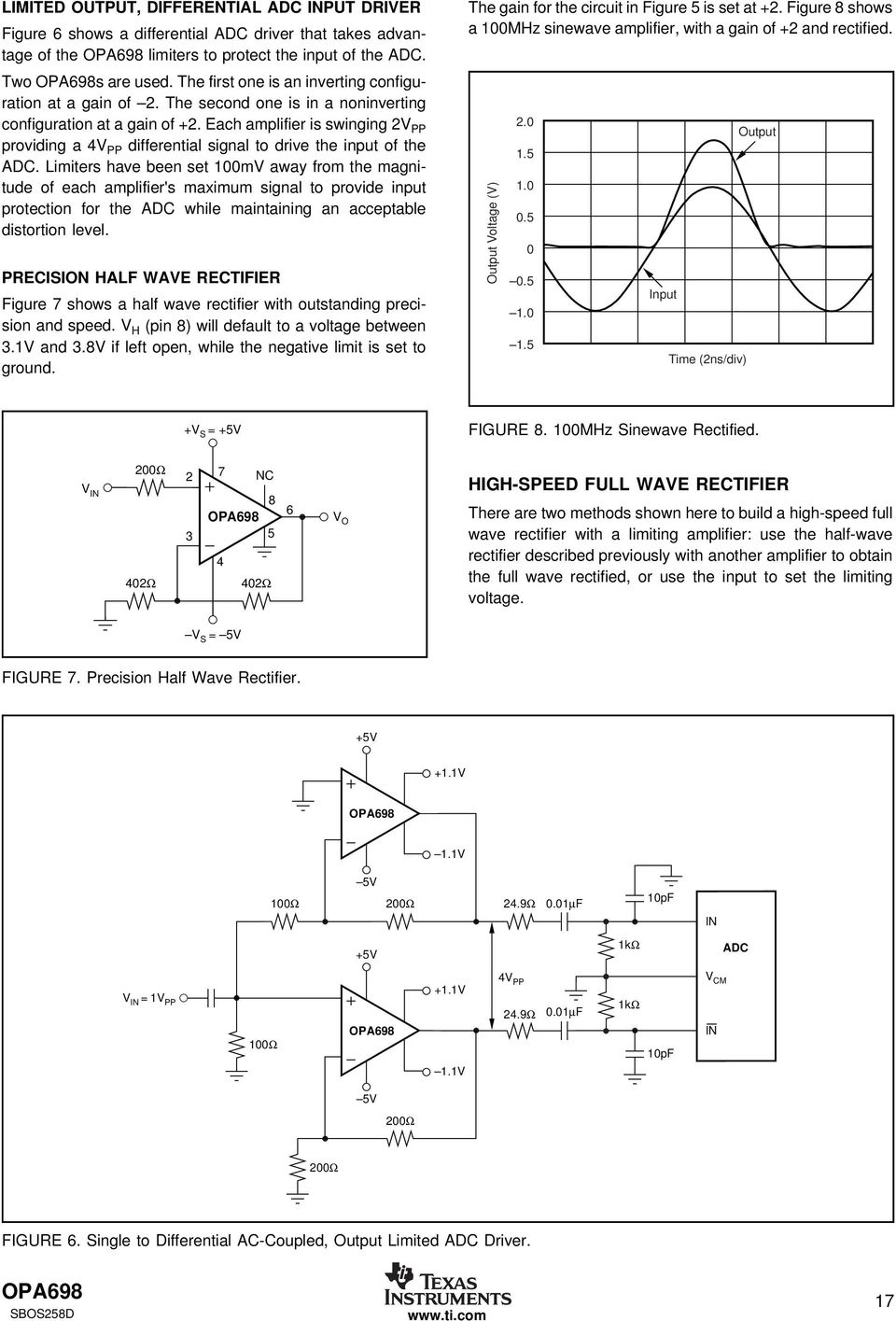 Unity Gain Stable Wideband Voltage Limiting Amplifier Pdf Simple 15v Regulated Power Supply Circuit Powersupplycircuit Each Is Swinging 2v Pp Providing A 4v Differential Signal To Drive The Input