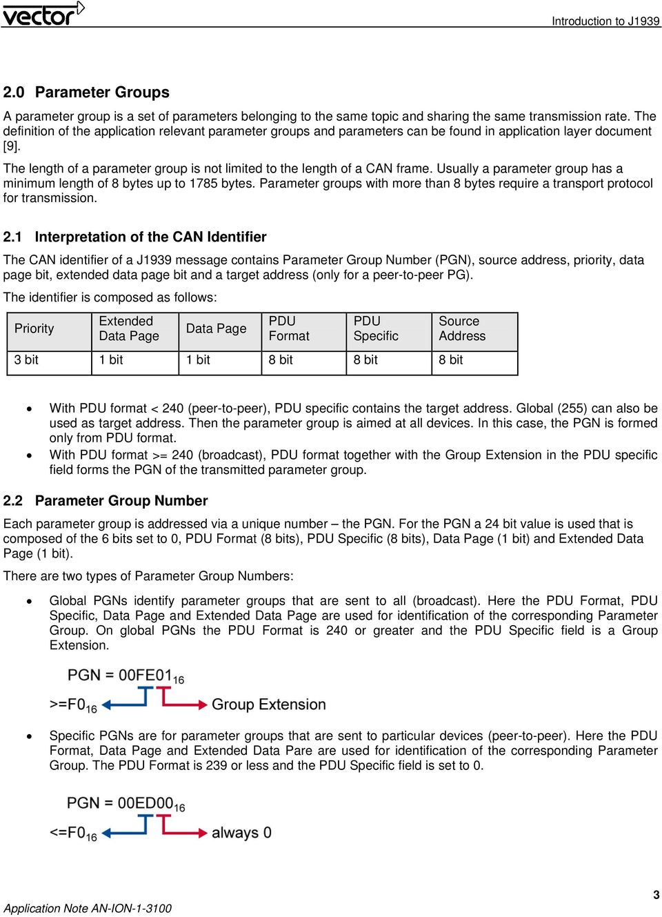 Introduction to J1939 Version Application Note AN-ION - PDF