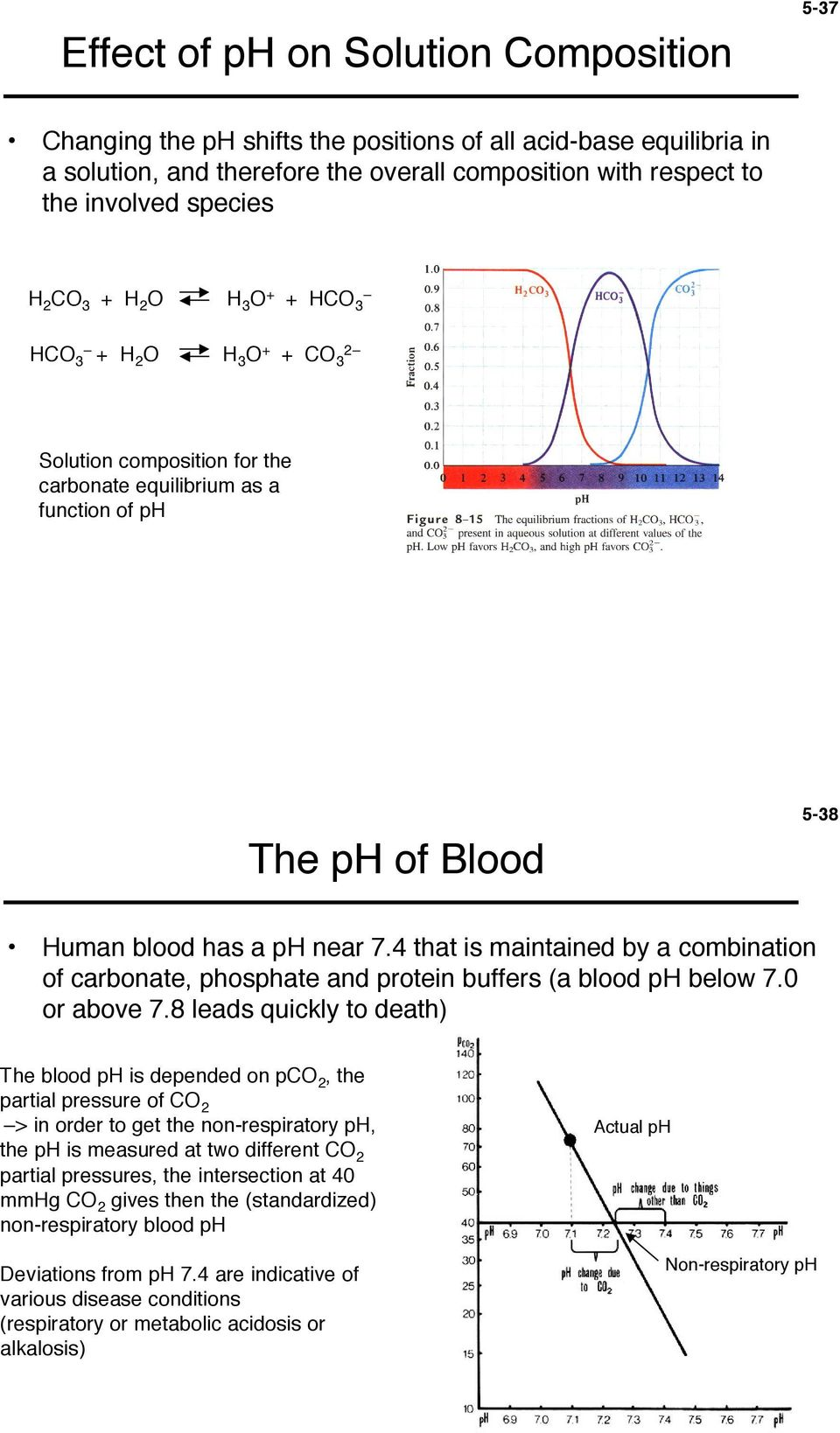 4 that is maintained by a combination of carbonate, phosphate and protein buffers (a blood ph below 7.0 or above 7.