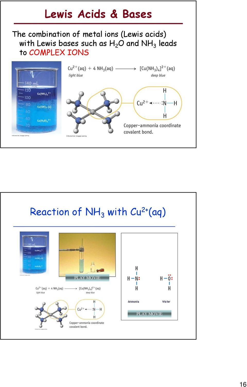 2 O and N 3 leads to COMPLEX IONS Reaction