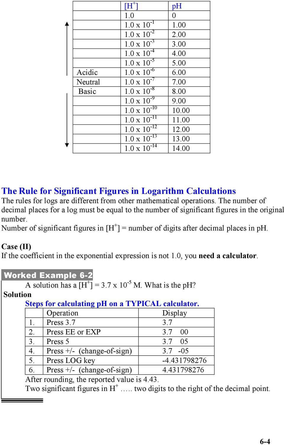 00 The Rule for Significant Figures in Logarithm Calculations The rules for logs are different from other mathematical operations.