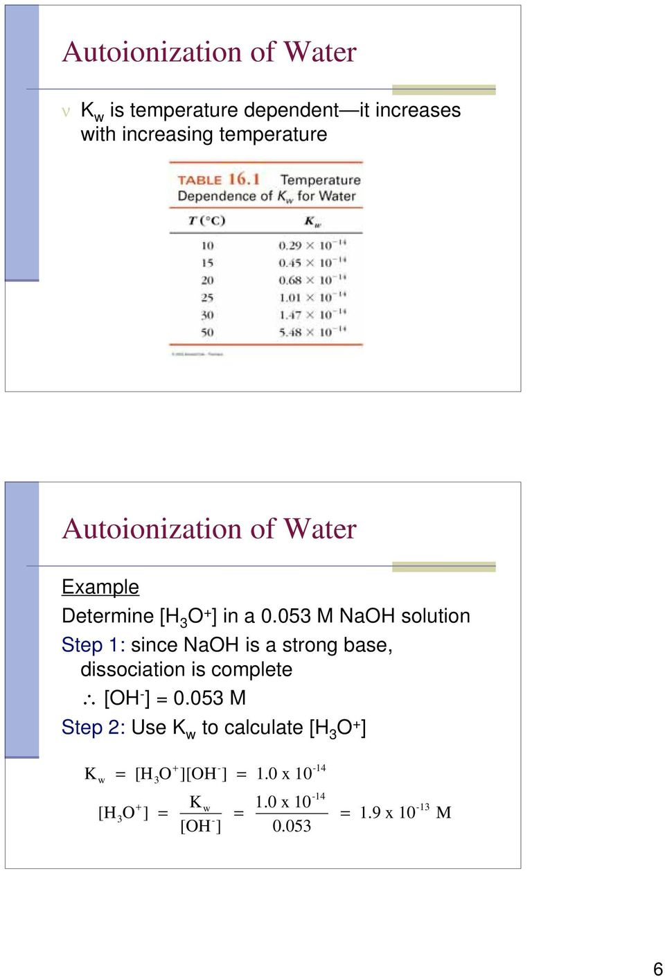 053 M NaOH solution Step 1: since NaOH is a strong base, dissociation is complete [OH - ] = 0.