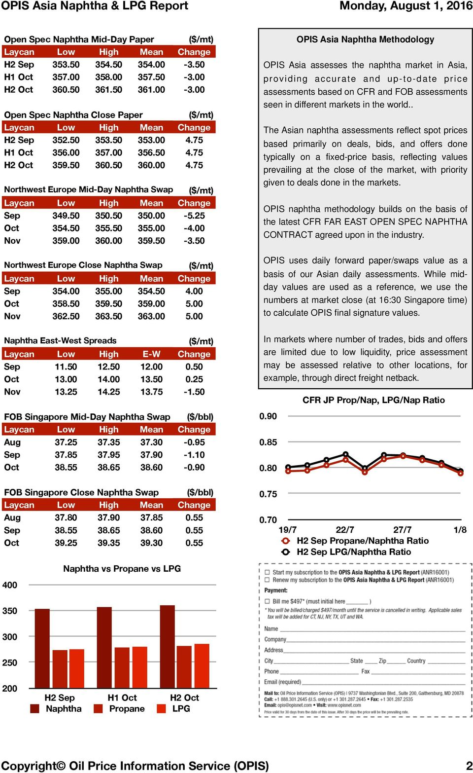 Asia Naphtha & LPG Report A Daily Report on Asia Naphtha