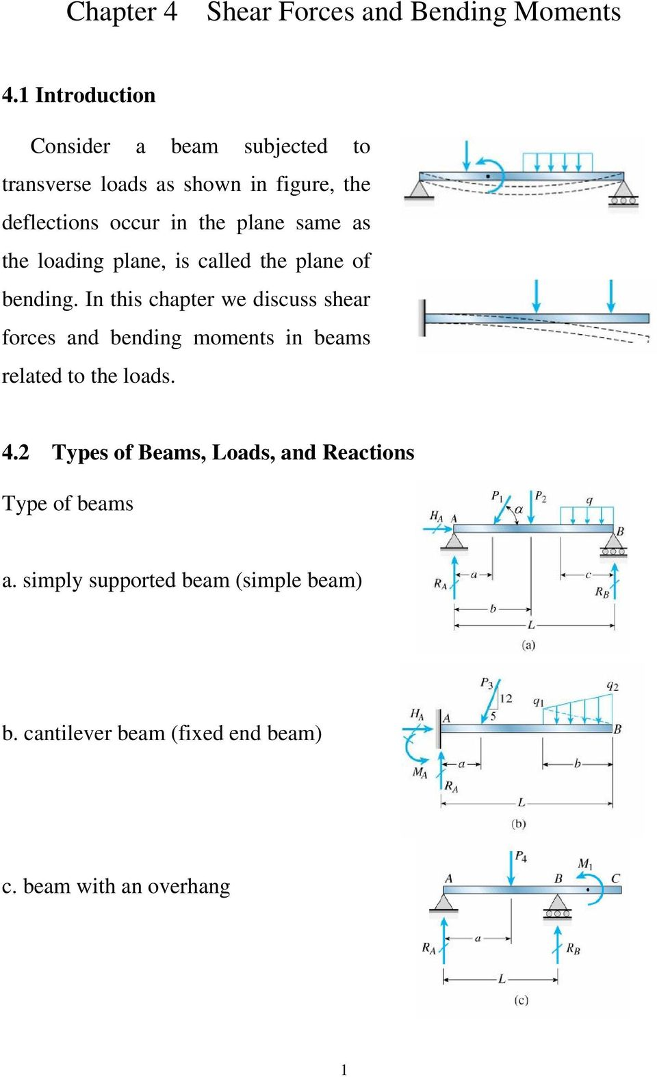 Shear Forces And Bending Moments Pdf Draw Force Moment Diagrams For The Overhanging Beam Same As Loading Plane Is Called Of