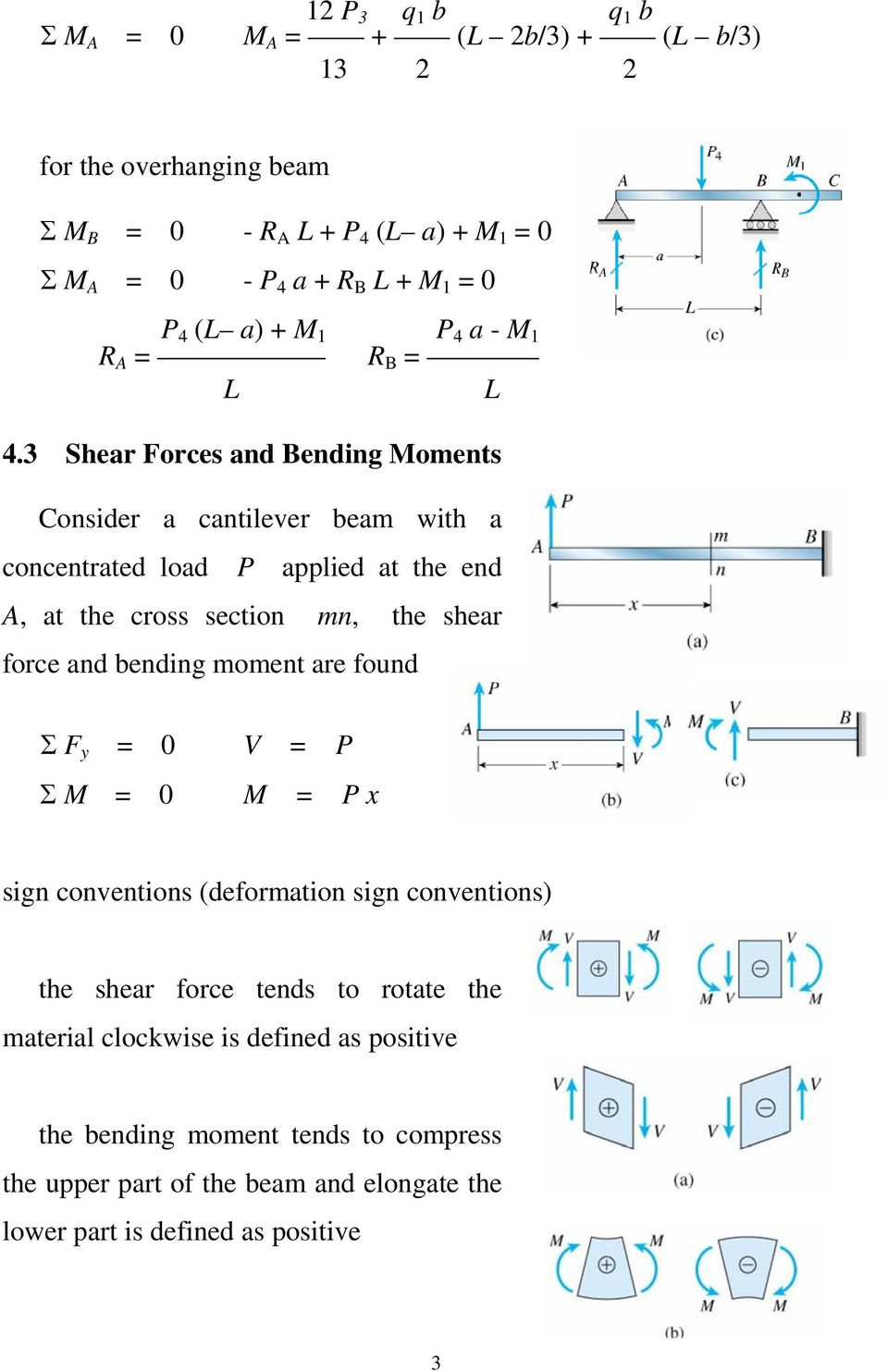 Shear Forces And Bending Moments Pdf Draw Force Moment Diagrams For The Overhanging Beam 3 Consider A Cantilever With Concentrated Load P Applied