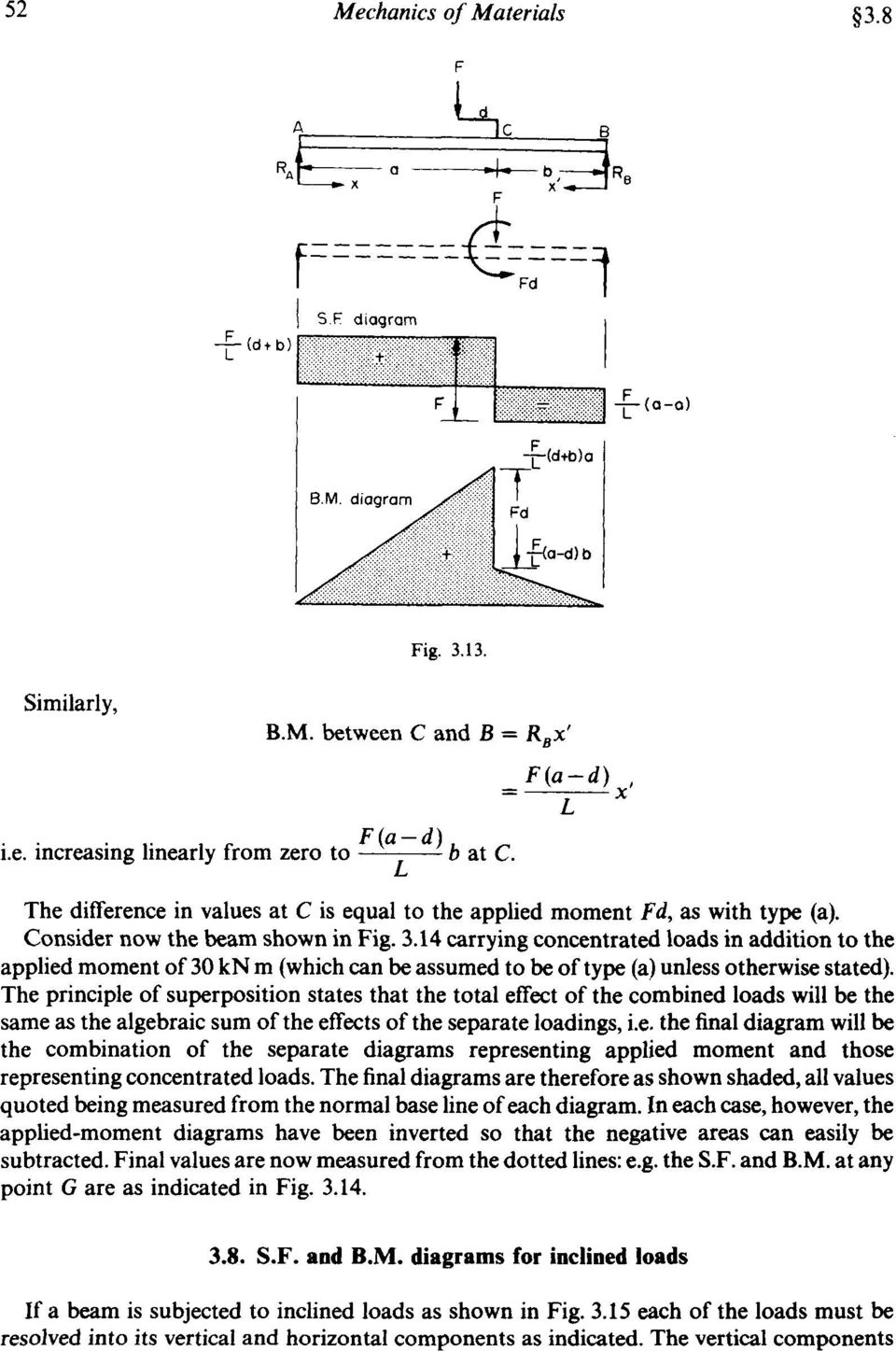 Chapter 3 Shearing Force And Bending Moment Diagrams Summary Pdf Diagram Of Cantilever Carrying Udl Uniform Distributed Load 14 Concentrated Loads In Addition To The Applied 30 Kn M Which