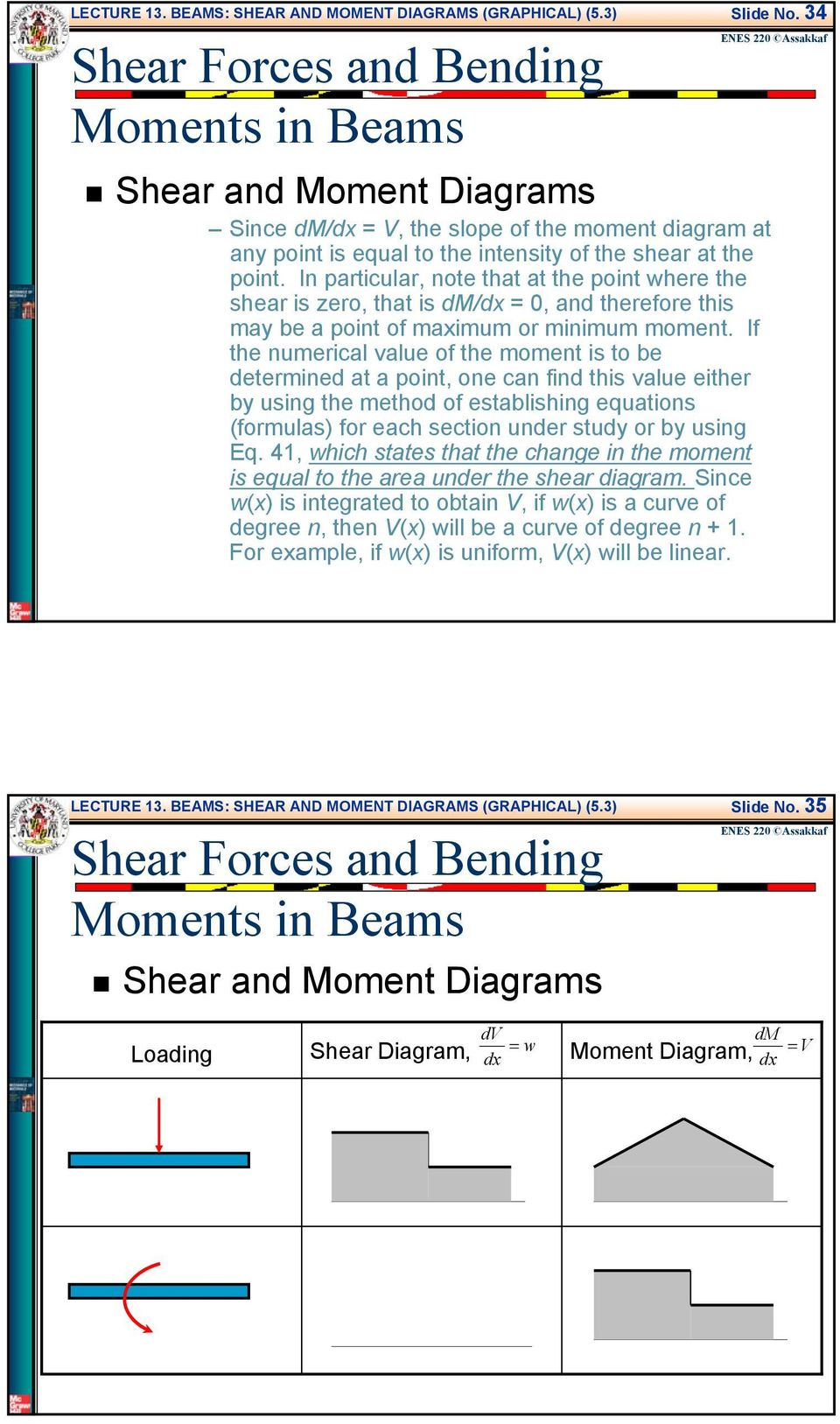 Beams Shear And Moment Diagrams Graphical Pdf Beam Diagram Formulas If The Numerical Value Of Is To Be Determined At A Point One