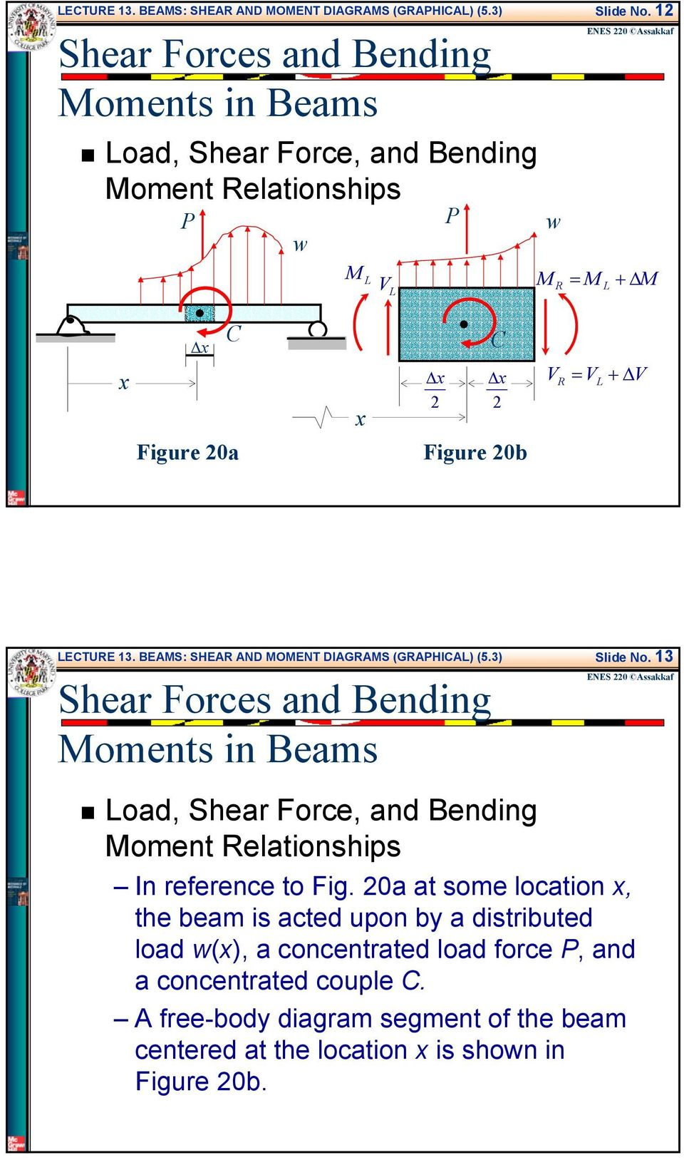 Beams Shear And Moment Diagrams Graphical Pdf Bending 0a At Some Location The Beam Is Acted Upon By A Distributed Load W