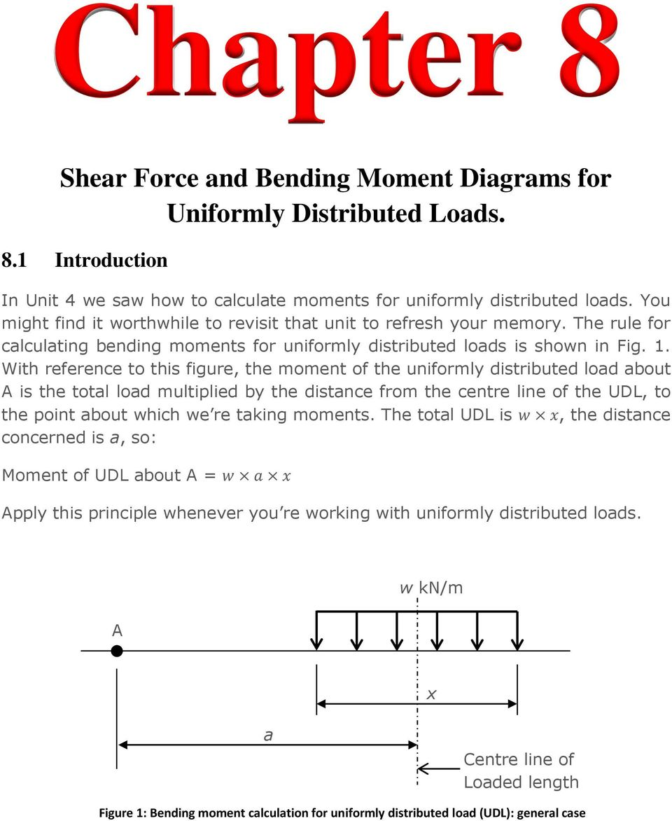 Chapter 8 Shear Force And Bending Moment Diagrams For Uniformly Diagram Calculator With Reference To This Figure The Of Distributed Load About Is