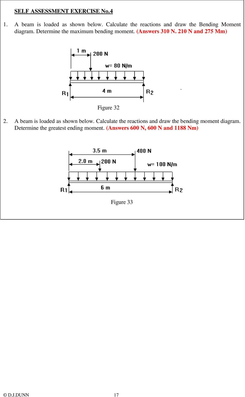 Mechanics Of Solids Beams Tutorial 2 Shear Force And Bending Two Concentrated Loads Draw The Moment Diagrams Answers 310 N 210 275 Mm Figure 32 A