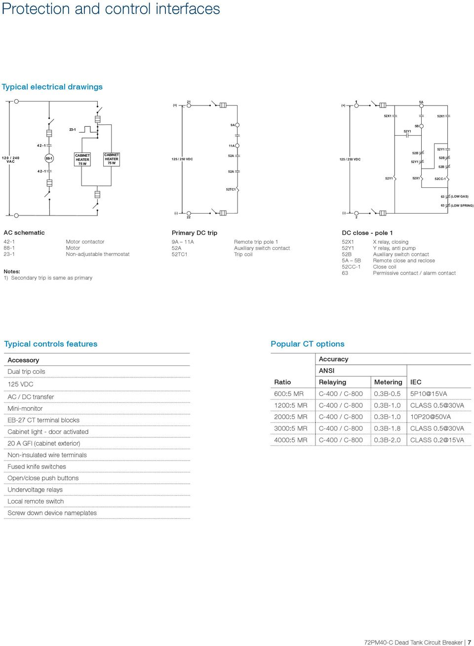 Dead Tank Circuit Breaker 72pm40 C Proven Reliability Through Common Frequency Includes Knife Switch Inverter Secondary Trip Is Same As Primary Dc 9a 11a Remote Pole 1 52a