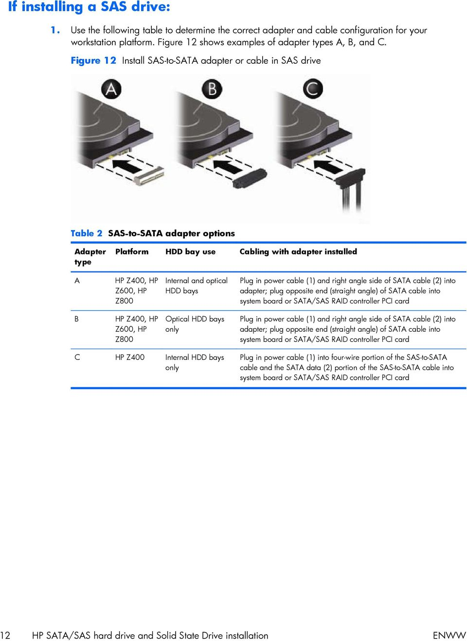 and optical HDD bays Plug in power cable (1) and right angle side of SATA cable (2) into adapter; plug opposite end (straight angle) of SATA cable into system board or SATA/SAS RAID controller PCI