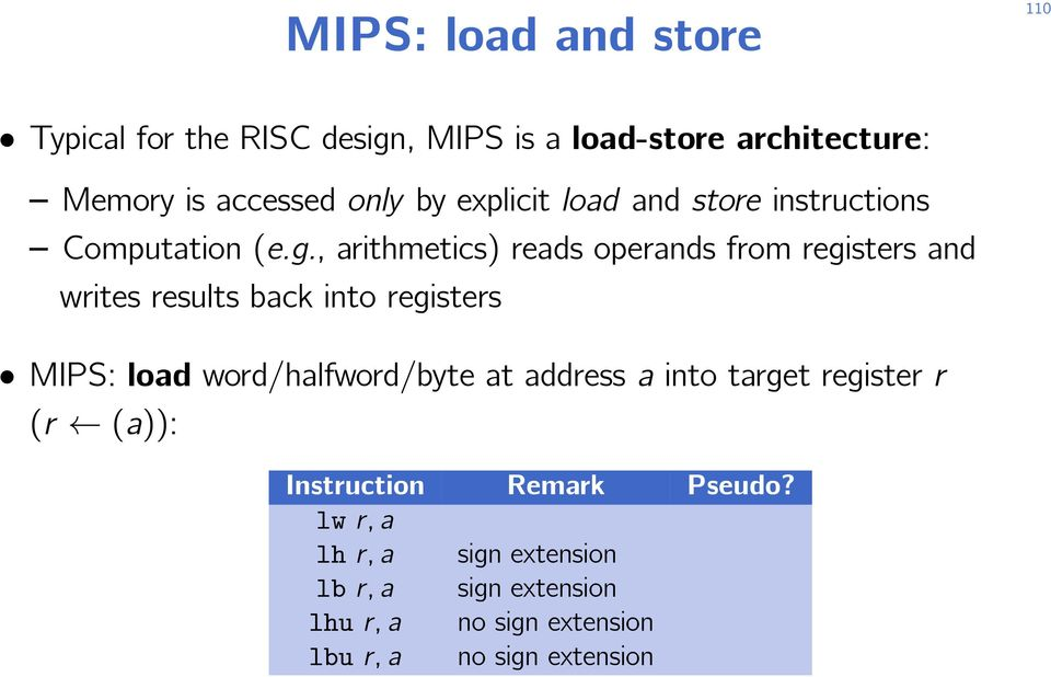 back into registers MIPS: load word/halfword/byte at address a into target register r (r (a)): Instruction Remark