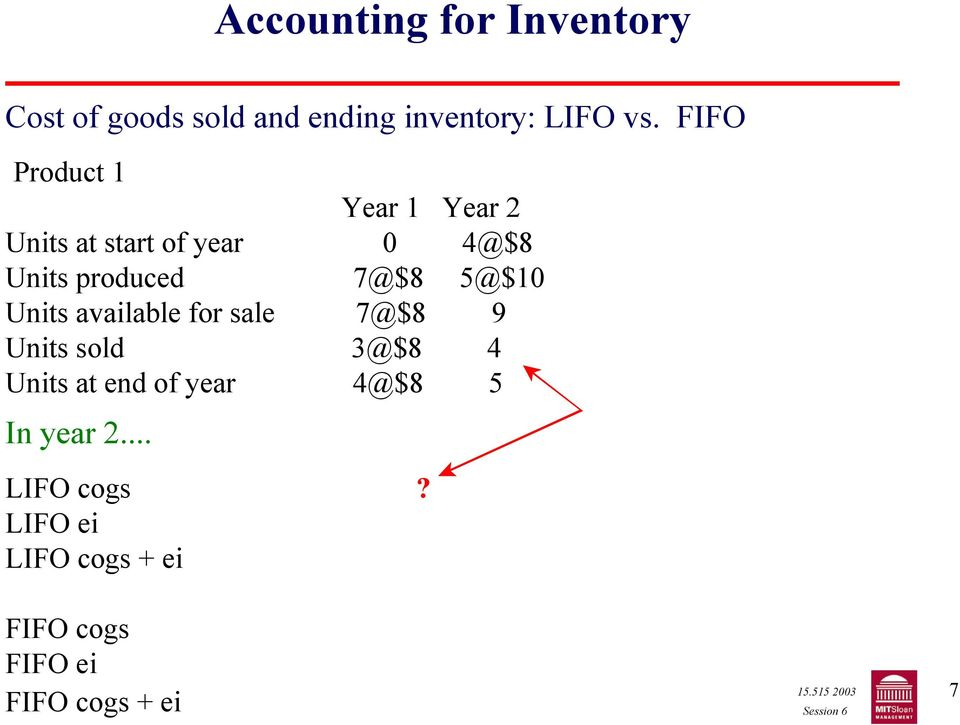 Accounting For Inventory PDF
