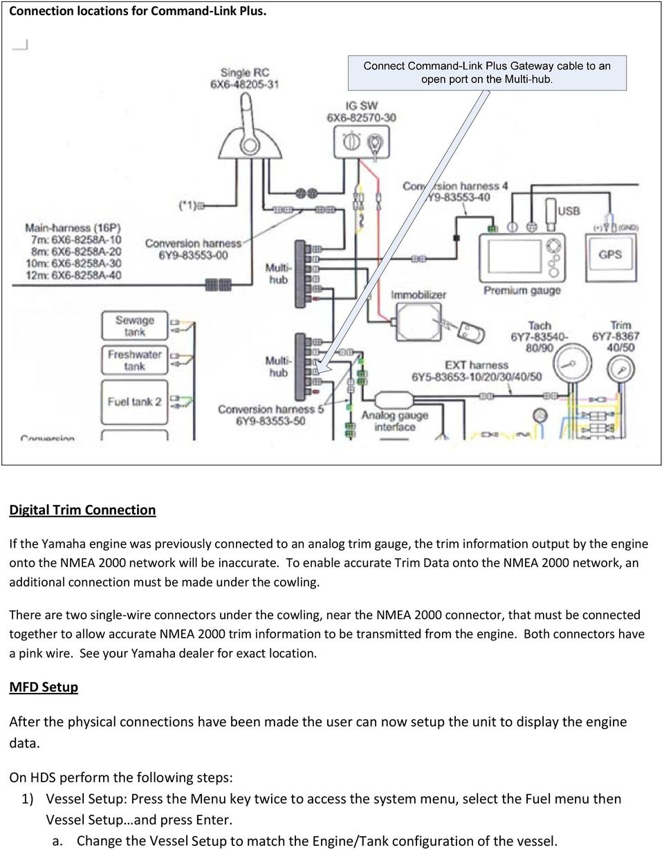Yamaha Engine Nmea2000 Connection Pdf Nmea 2000 Network Wiring Diagrams To Enable Accurate Trim Data Onto The An Additional Must Be