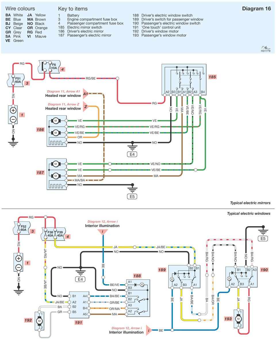 renault laguna i wiring diagram - 94 chevy blazer fuse panel diagram for wiring  diagram schematics  wiring diagram schematics