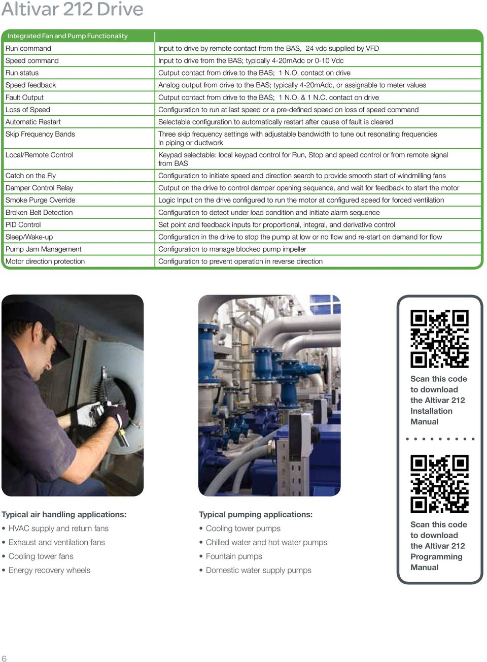 Altivar 212 Drive Selection Guide Make The Most Of Your Energy Sm Motor Restart Control Relay Bas 24 Vdc Supplied By Vfd Input To From Typically 4