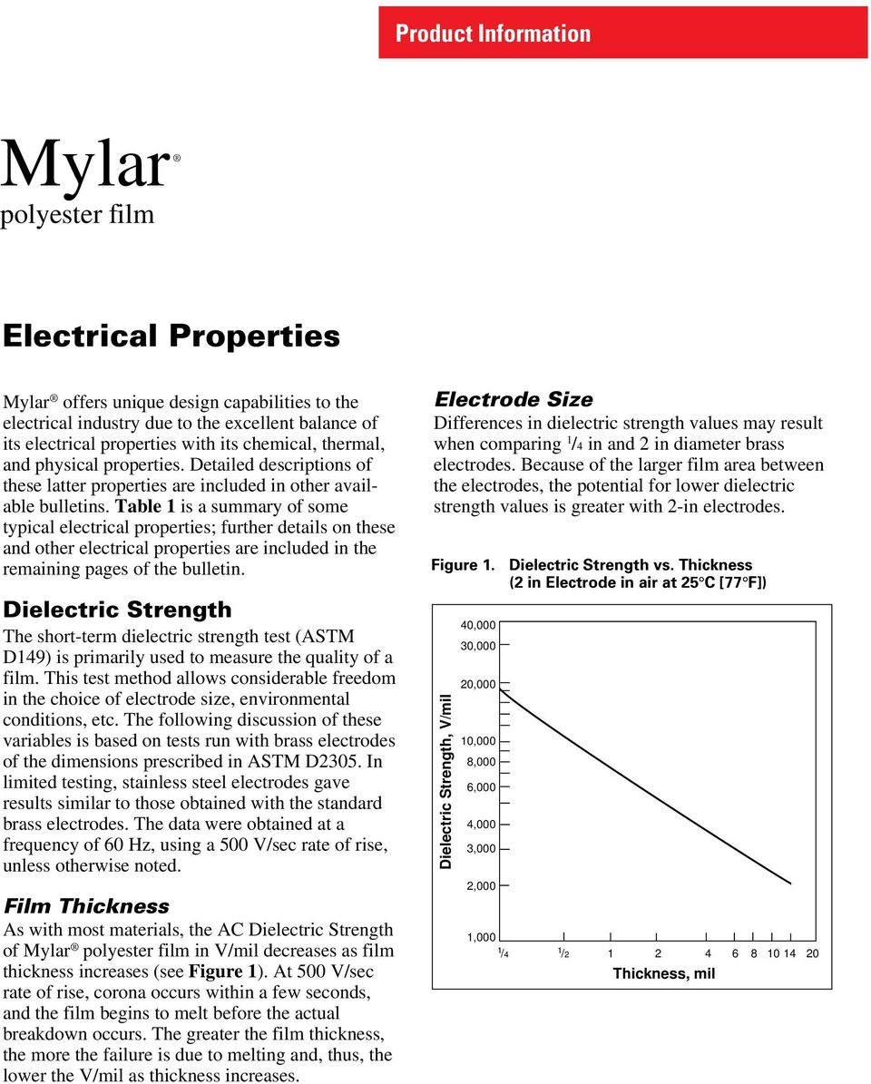 Mylar polyester film  Electrical Properties  Product Information