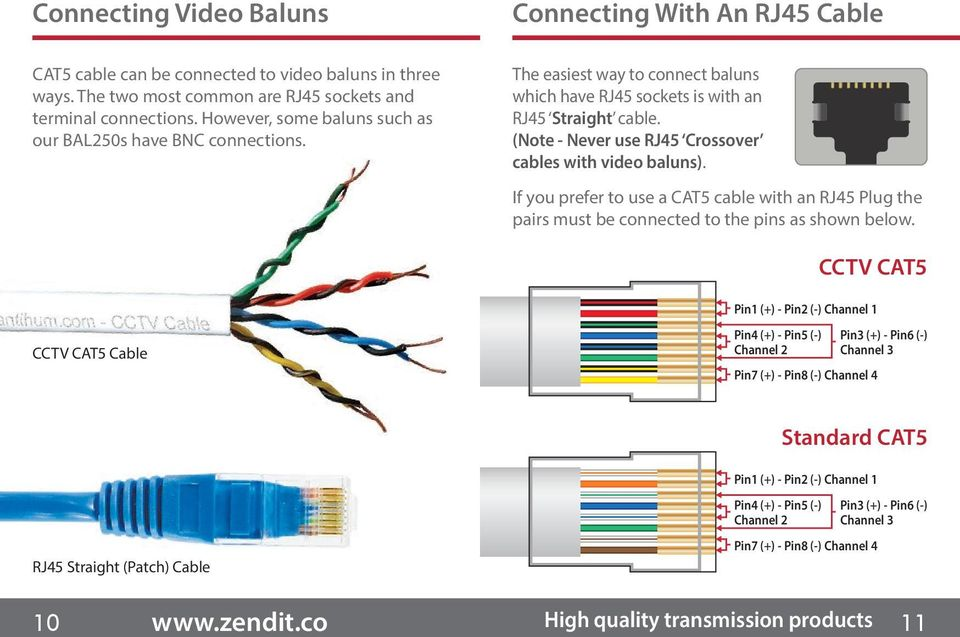 Quality Passive And Active Video Baluns For Long Distance Transmission Of Cctv Images High Quality Transmission Products Zen Bal V1 Pdf Free Download