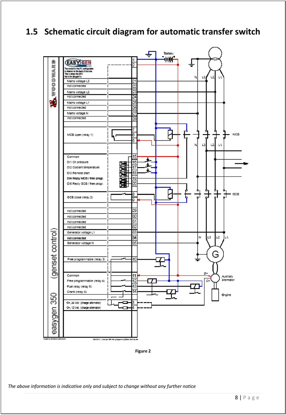 Automatic Transfer Switch Changeover Type From 250a To 2500a Pdf Control Wiring Diagram Above Information Is Indicative Only And