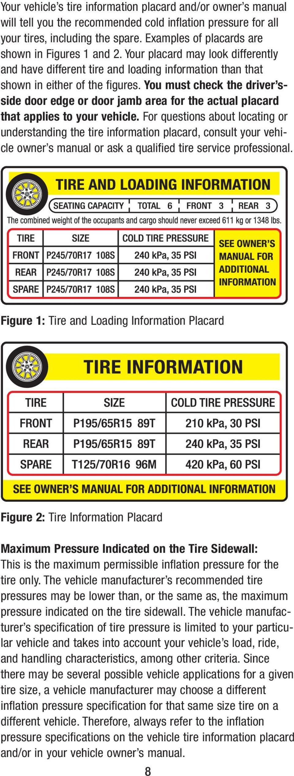 Tire Care Basics Inflate Rotate Evaluate 3 Maintenance Rotation Diagrams For Vehicles With Samesize Nondirectional Tires You Must Check The Driver Sside Door Edge Or Jamb Area Actual Placard